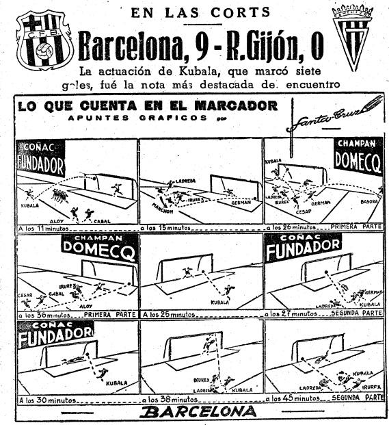 Gráfico del Mundo Deportivo con el que se ilustraron los nueve goles al Sporting.