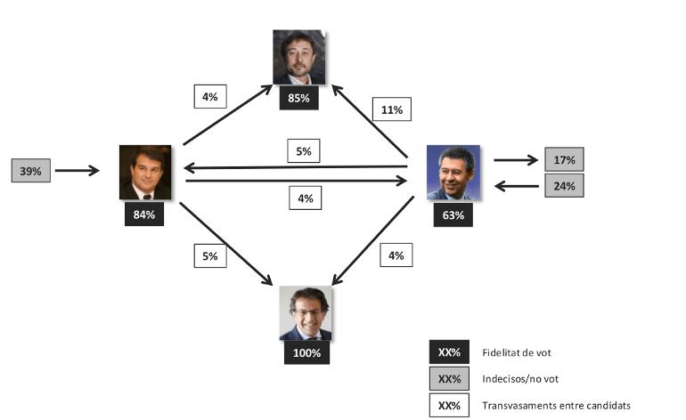 ENCUESTA 2