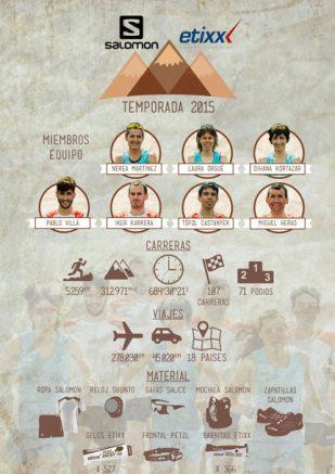 Salomon etixx team 2