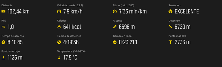 track Luis Alberto Hernando